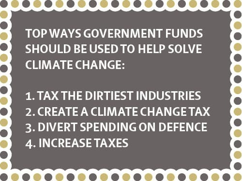 Top ways the government can help with climate change