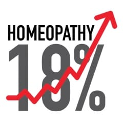 Homeopathy set to grow by 18%